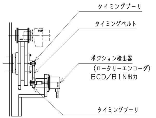マガジン位置(番地)検出方法 | 工作機械設計ドットコム